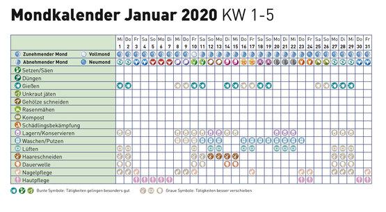 mondkalender 2020 pdf