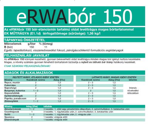12a00001c7 eRWA család | rwa.hu - eRWAbór